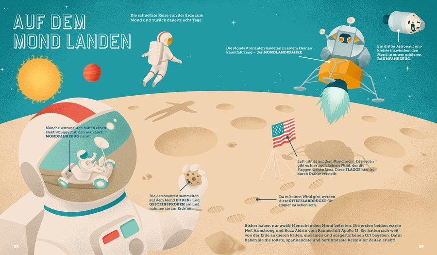 """""""Ein kleiner Schritt für einen Menschen, aber ein riesiger Sprung für die Menschheit"""", Neil Armstrong als erster Mensch auf dem Mond © Kleine Gestalten 2018"""